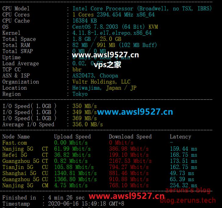 2020 06 16 15 50 57 - Vultr日本服务器评测