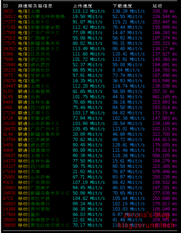 2020 06 18 13 26 50 - 极光KVM【618】促销:美国CN2 GIA套餐54元/季,173元/年;香港服务器65元/季度,203元/年