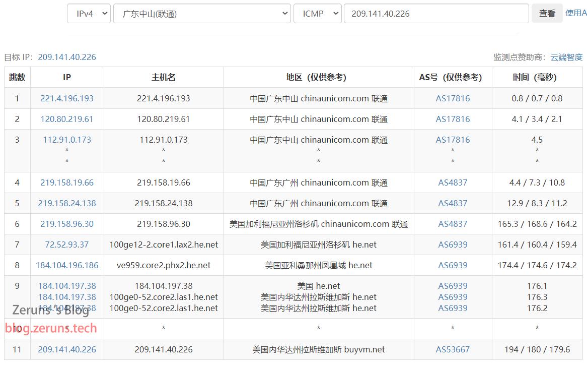 2021 09 04 20 55 02 - FranTech评测 中国特别版,解锁流媒体,无限流量vps,1核1G 1000兆 仅需25元